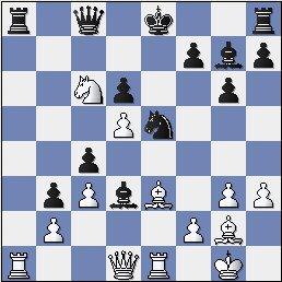 hvor skal kongen stå i skak